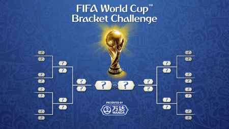 Fifa World Cup Bracket Contest
